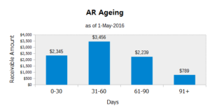 AR_Ageing_Sample